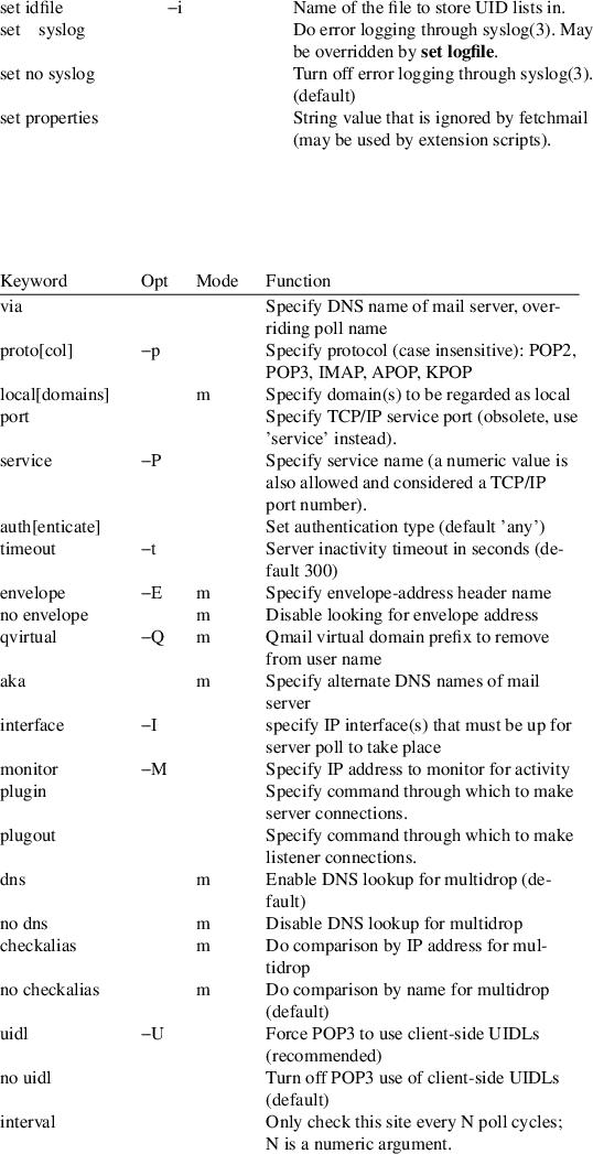 Linux Manpages Online - man cx manual pages